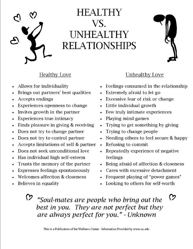 Healthy vs Unhealthy Relationships | Tips to Healthy Love Relationships