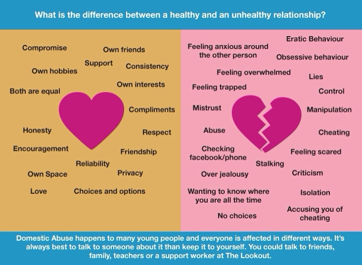 Healthy vs Unhealthy Relationships | Tips to Healthy Love Make Your Man Happy